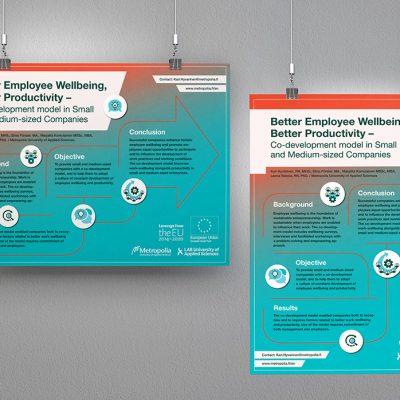 Työhyvinvointiboosteri posteri, design Tanja Kallio