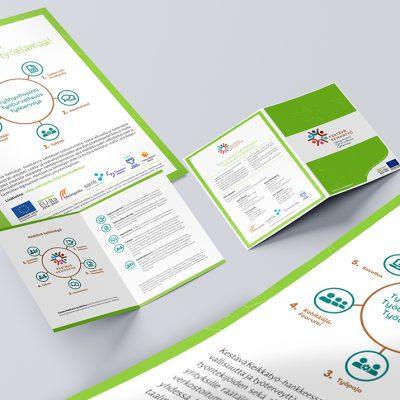 viestintämateriaalien toteutus, design Tanja Kallio
